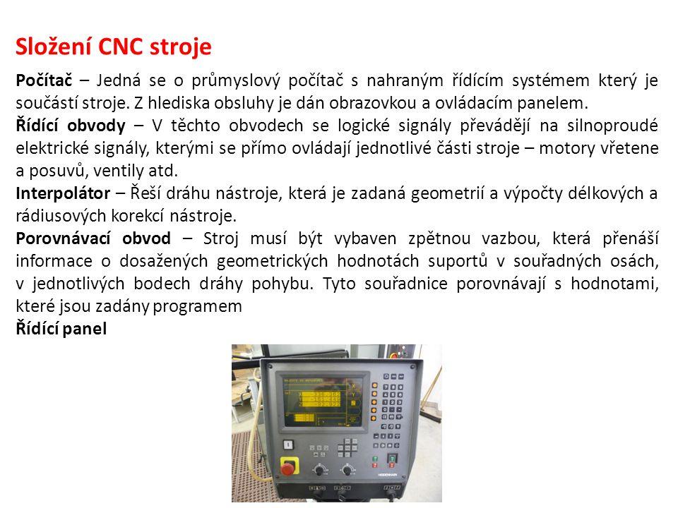 Složení CNC stroje