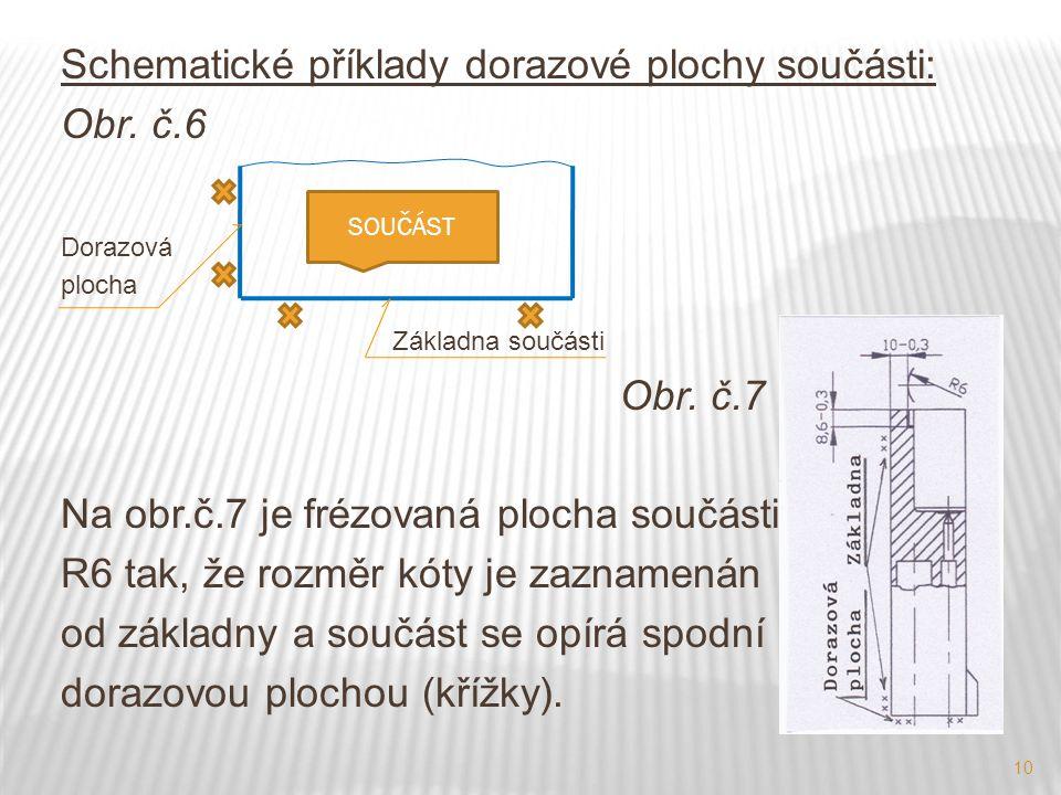 Schematické příklady dorazové plochy součásti: Obr. č.6