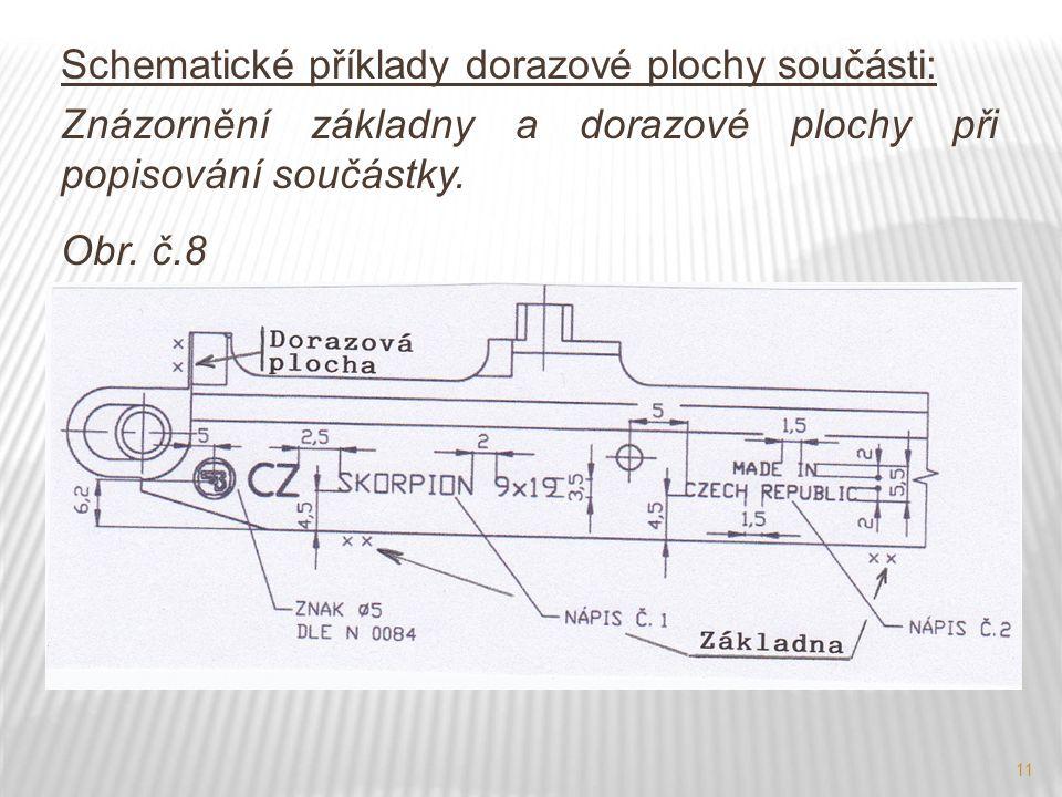 Schematické příklady dorazové plochy součásti: