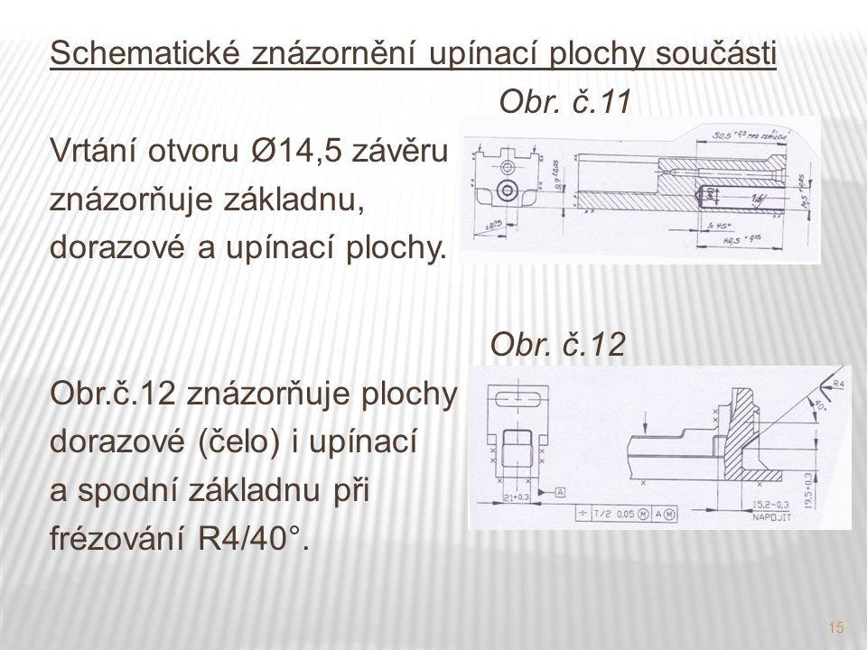 Schematické znázornění upínací plochy součásti Obr. č.11
