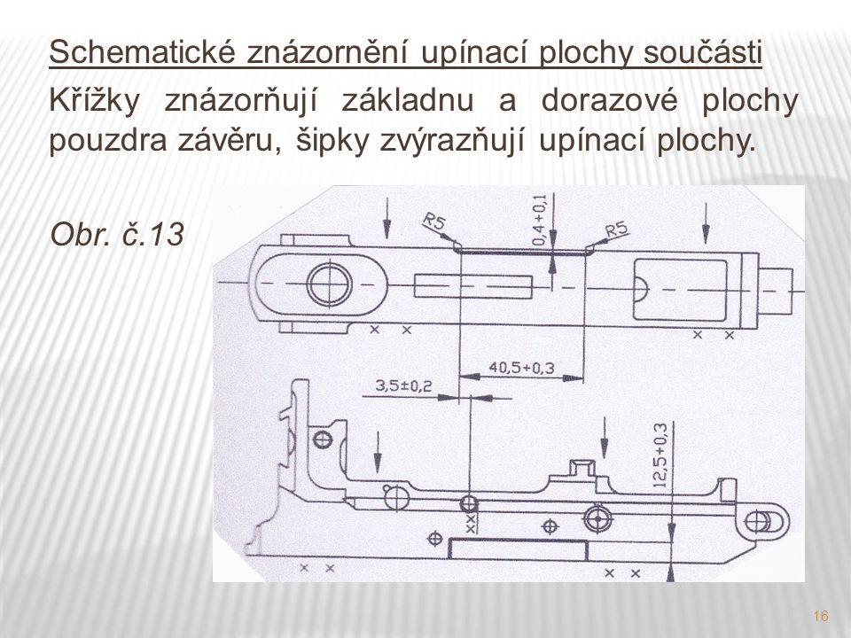 Schematické znázornění upínací plochy součásti