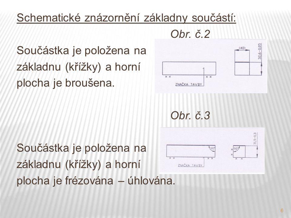 Schematické znázornění základny součástí: Obr. č.2