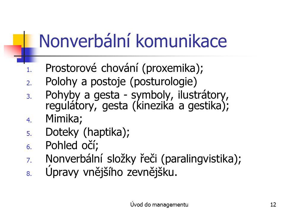 Nonverbální komunikace