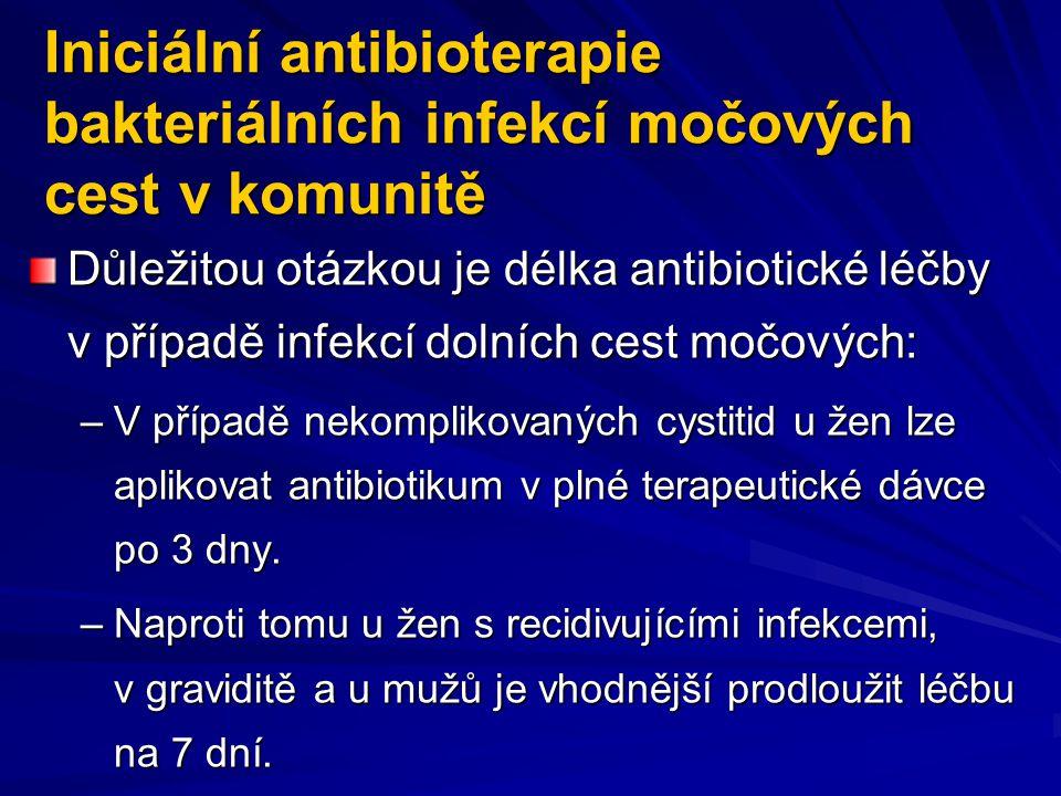 Iniciální antibioterapie bakteriálních infekcí močových cest v komunitě