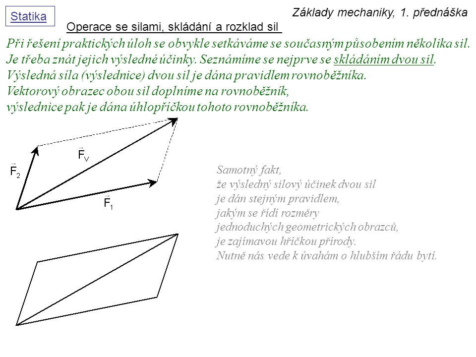 Výsledná síla (výslednice) dvou sil je dána pravidlem rovnoběžníka.