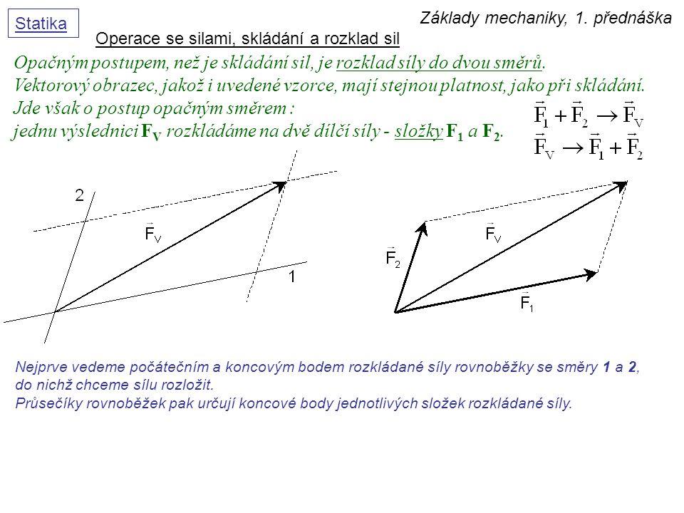Opačným postupem, než je skládání sil, je rozklad síly do dvou směrů.