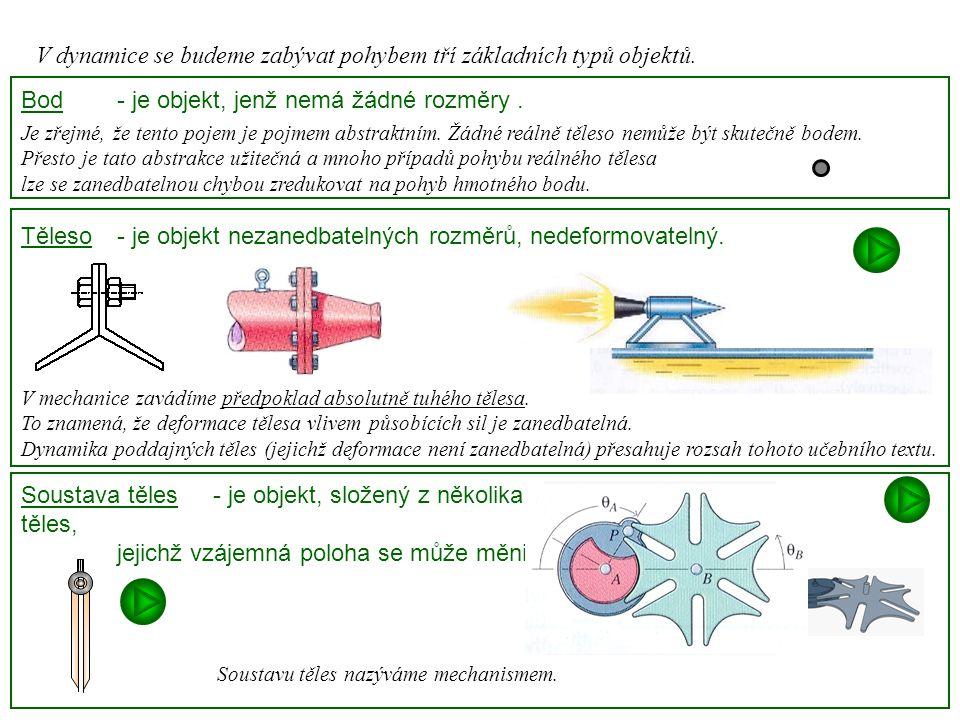 V dynamice se budeme zabývat pohybem tří základních typů objektů.