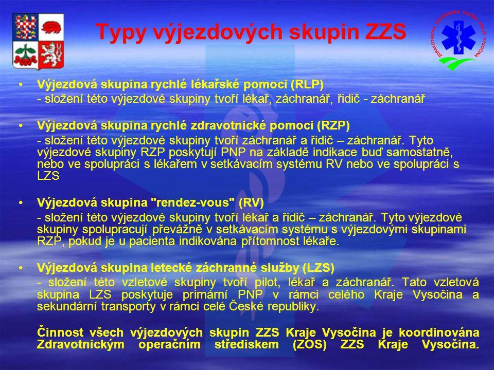 Typy výjezdových skupin ZZS