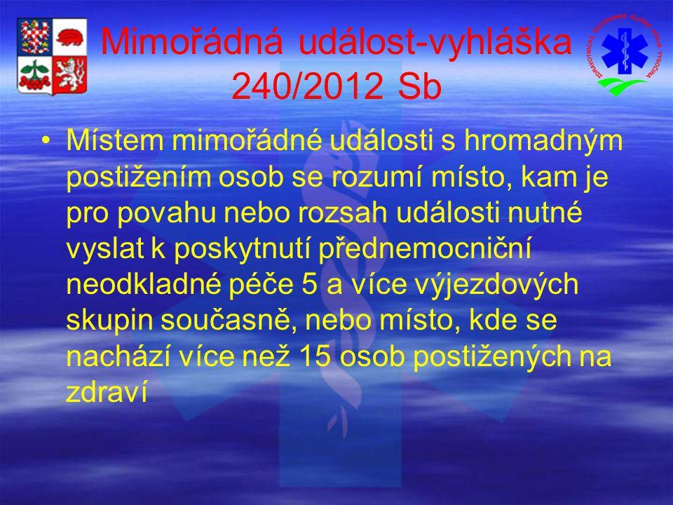 Mimořádná událost-vyhláška 240/2012 Sb