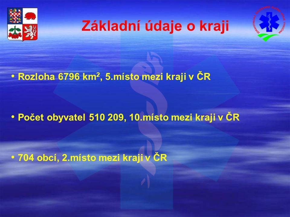 Základní údaje o kraji Rozloha 6796 km2, 5.místo mezi kraji v ČR