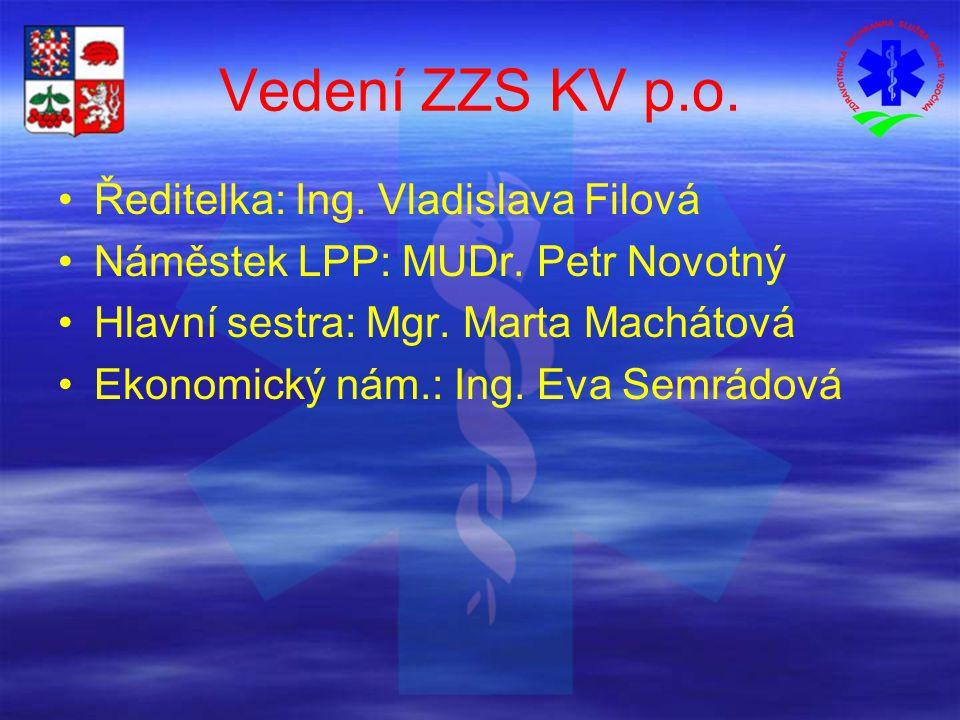 Vedení ZZS KV p.o. Ředitelka: Ing. Vladislava Filová