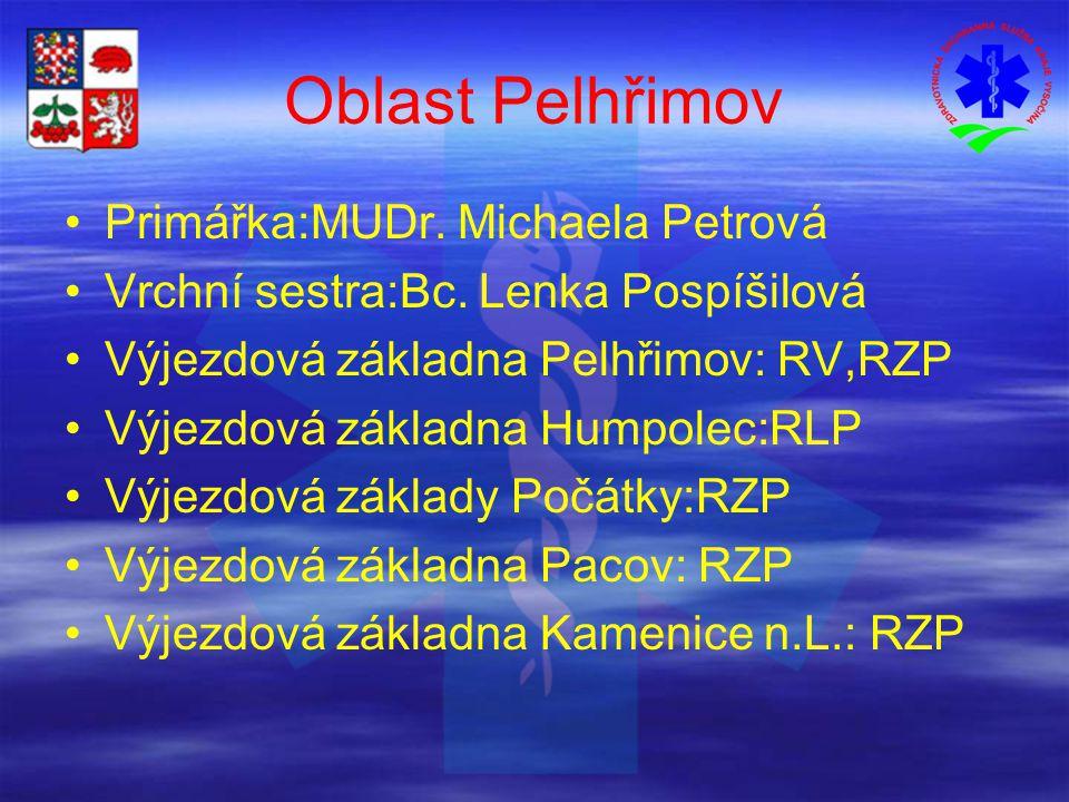 Oblast Pelhřimov Primářka:MUDr. Michaela Petrová
