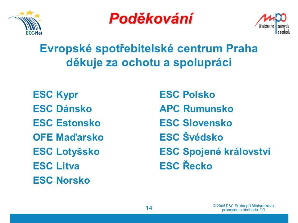 Evropské spotřebitelské centrum Praha děkuje za ochotu a spolupráci