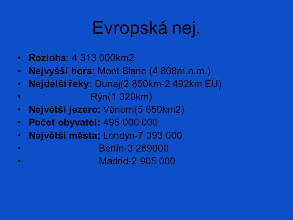 Evropská nej. Rozloha: 4 313 000km2