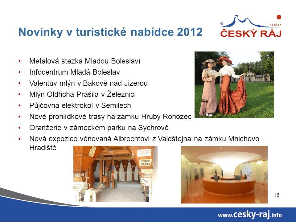 Novinky v turistické nabídce 2012