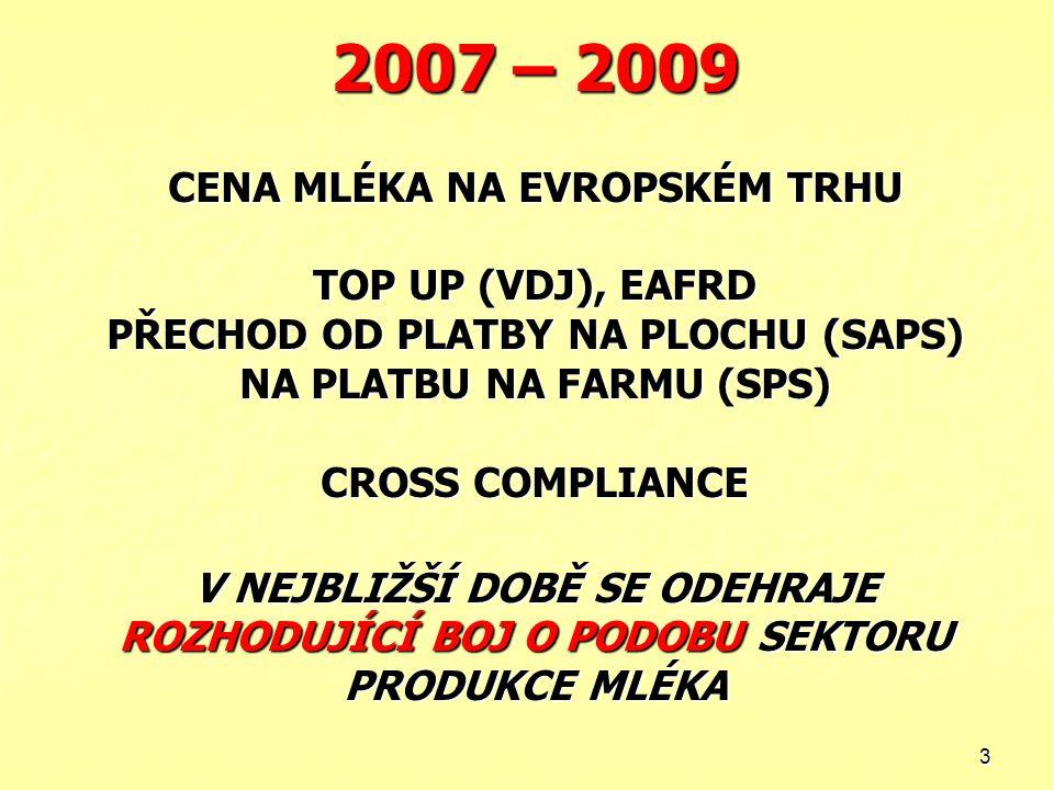 2007 – 2009 CENA MLÉKA NA EVROPSKÉM TRHU TOP UP (VDJ), EAFRD PŘECHOD OD PLATBY NA PLOCHU (SAPS) NA PLATBU NA FARMU (SPS) CROSS COMPLIANCE V NEJBLIŽŠÍ DOBĚ SE ODEHRAJE ROZHODUJÍCÍ BOJ O PODOBU SEKTORU PRODUKCE MLÉKA