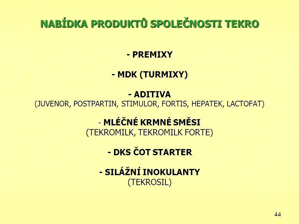NABÍDKA PRODUKTŮ SPOLEČNOSTI TEKRO - PREMIXY - MDK (TURMIXY) - ADITIVA (JUVENOR, POSTPARTIN, STIMULOR, FORTIS, HEPATEK, LACTOFAT) - MLÉČNÉ KRMNÉ SMĚSI (TEKROMILK, TEKROMILK FORTE) - DKS ČOT STARTER - SILÁŽNÍ INOKULANTY (TEKROSIL)