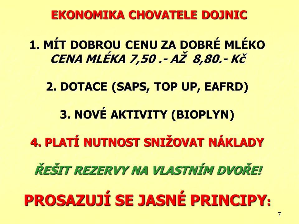 EKONOMIKA CHOVATELE DOJNIC 1