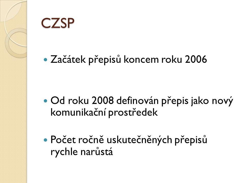 CZSP Začátek přepisů koncem roku 2006