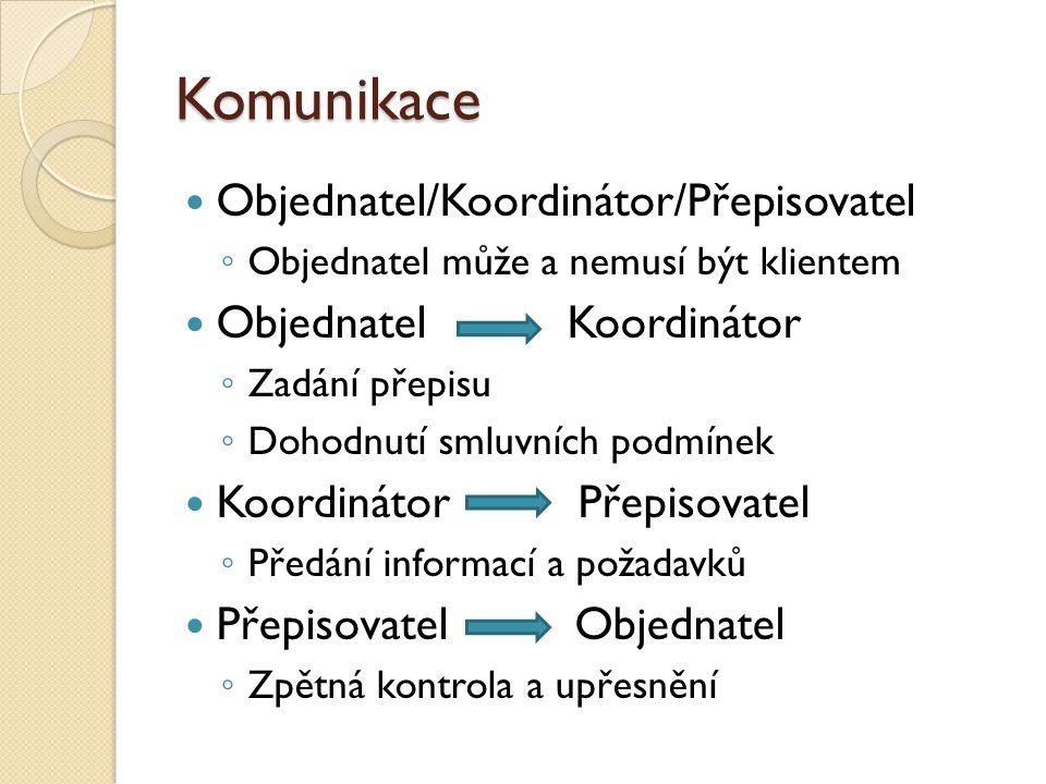 Komunikace Objednatel/Koordinátor/Přepisovatel Objednatel Koordinátor