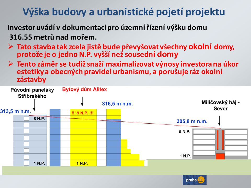 Výška budovy a urbanistické pojetí projektu