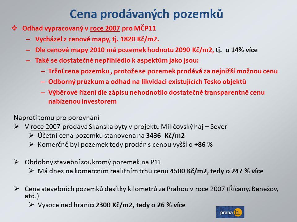 Cena prodávaných pozemků
