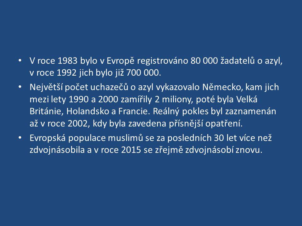 V roce 1983 bylo v Evropě registrováno 80 000 žadatelů o azyl, v roce 1992 jich bylo již 700 000.