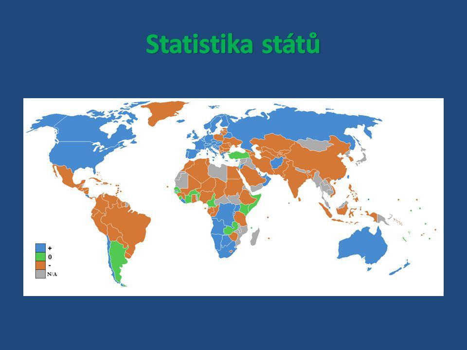 Statistika států