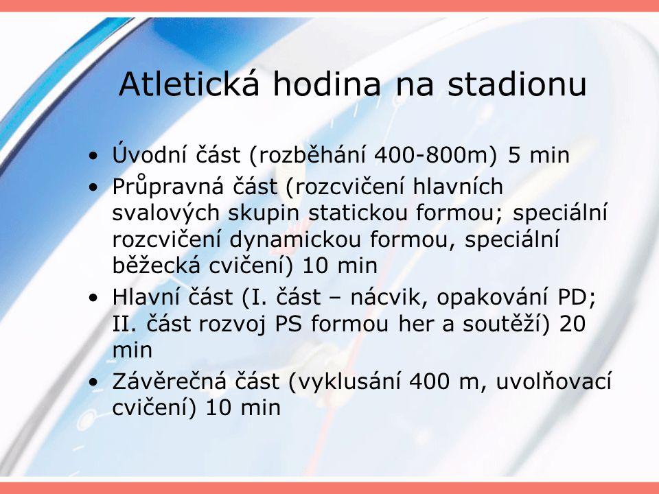Atletická hodina na stadionu