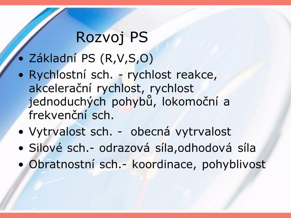 Rozvoj PS Základní PS (R,V,S,O)