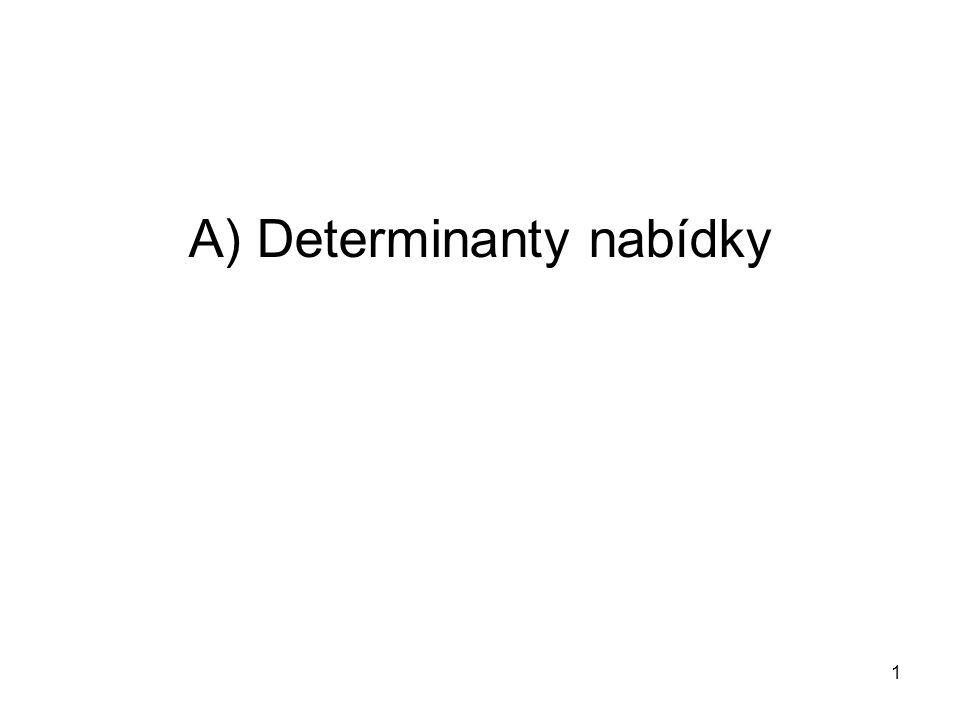 A) Determinanty nabídky