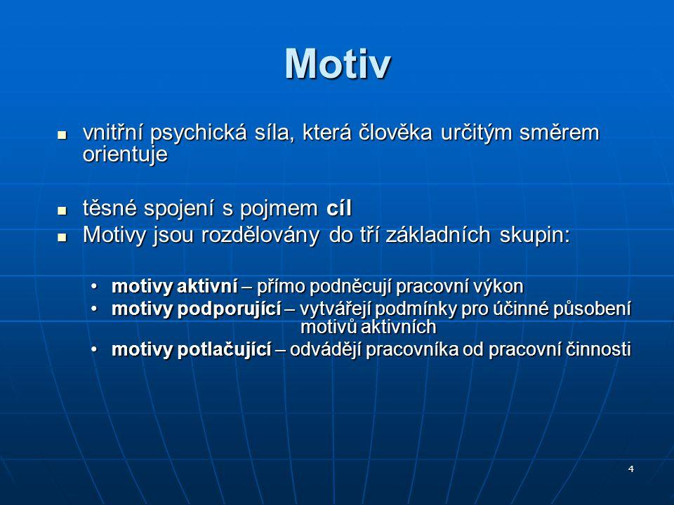 Motiv vnitřní psychická síla, která člověka určitým směrem orientuje