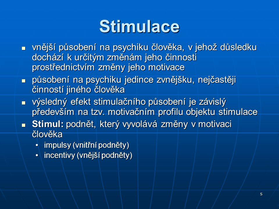 Stimulace vnější působení na psychiku člověka, v jehož důsledku dochází k určitým změnám jeho činnosti prostřednictvím změny jeho motivace.
