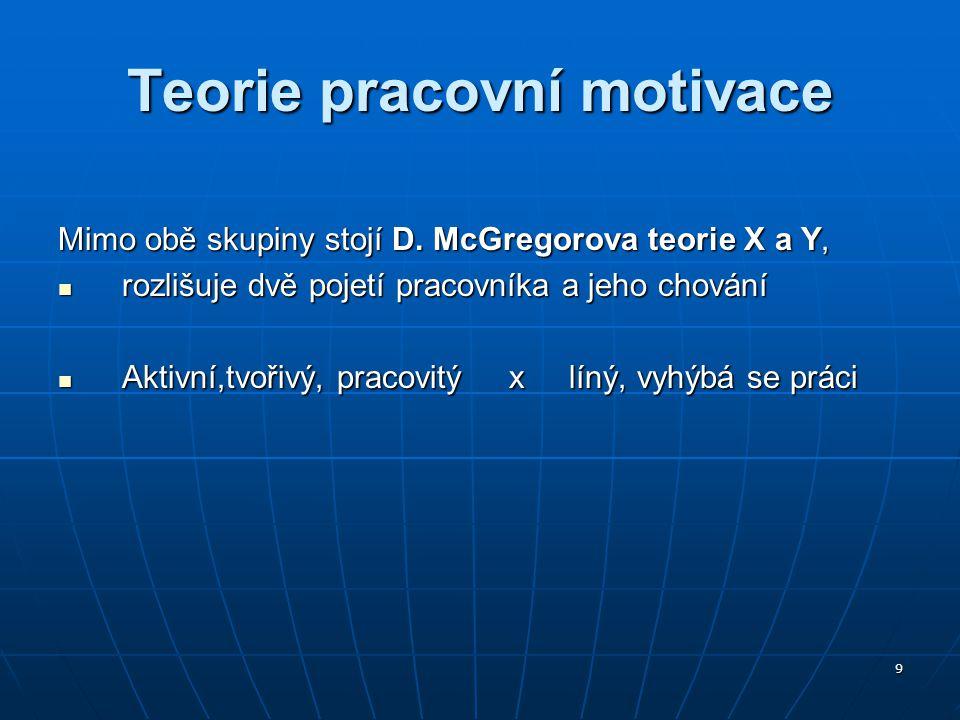 Teorie pracovní motivace