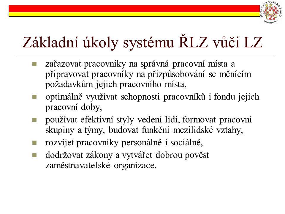 Základní úkoly systému ŘLZ vůči LZ