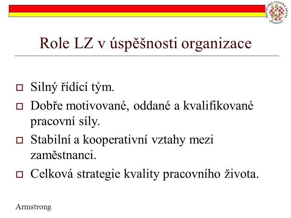 Role LZ v úspěšnosti organizace