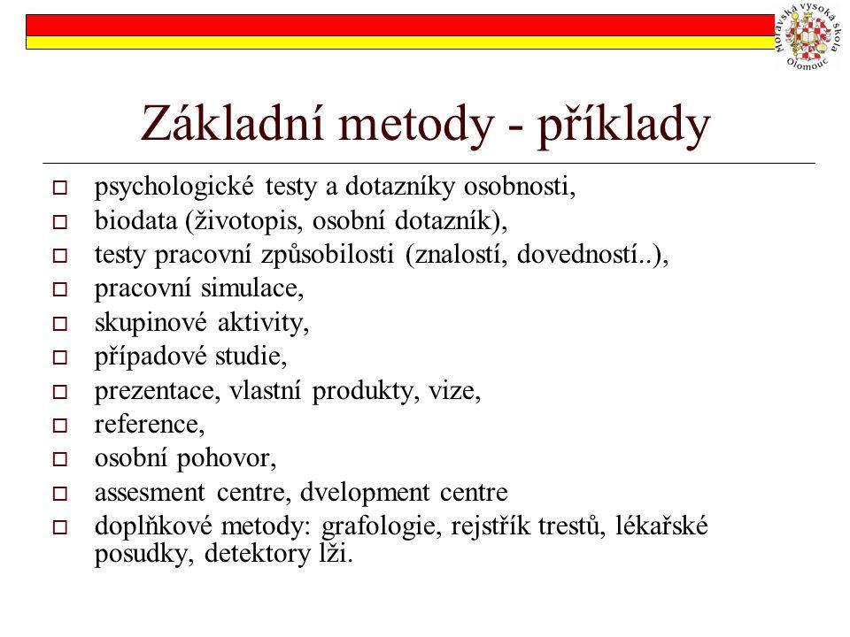 Základní metody - příklady
