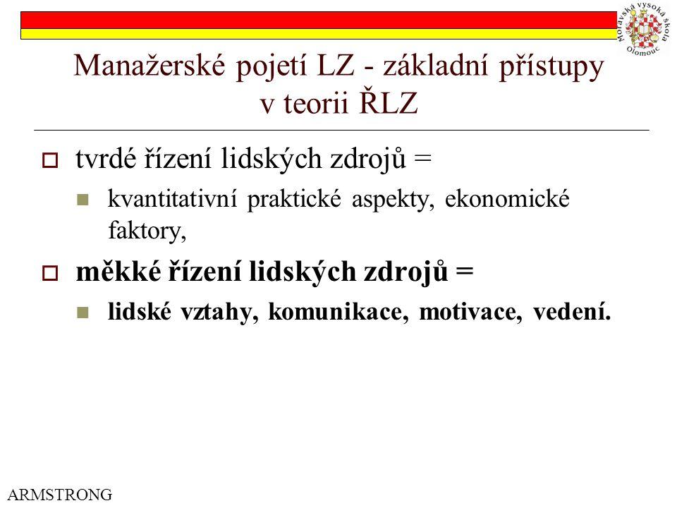 Manažerské pojetí LZ - základní přístupy v teorii ŘLZ