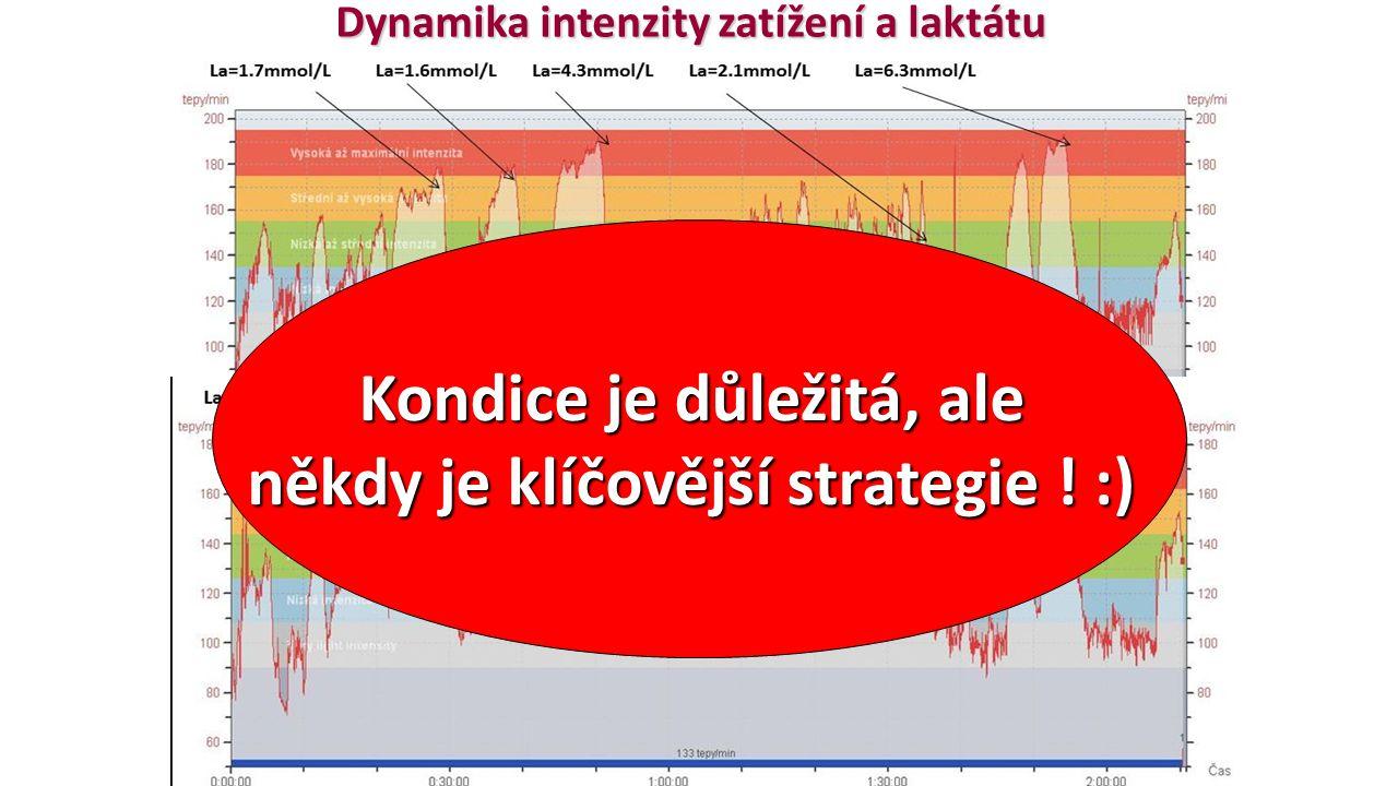 Kondice je důležitá, ale někdy je klíčovější strategie ! :)