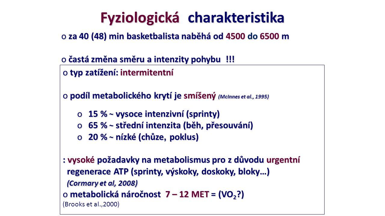 Fyziologická charakteristika