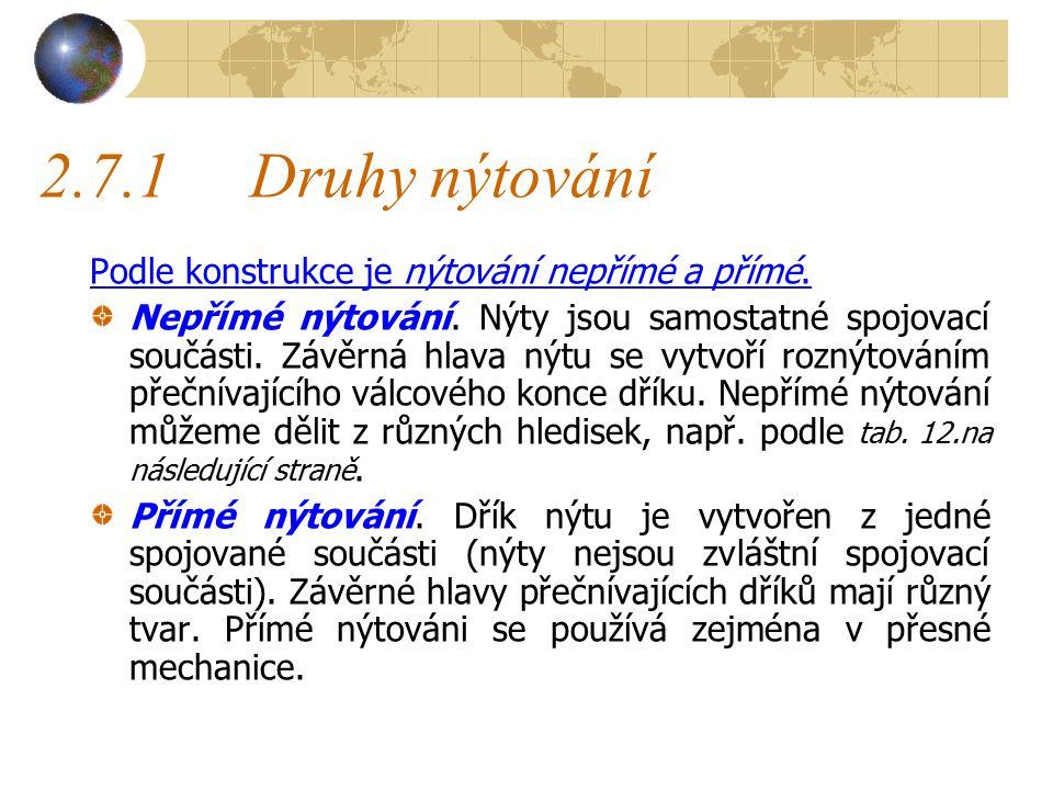 2.7.1 Druhy nýtování Podle konstrukce je nýtování nepřímé a přímé.