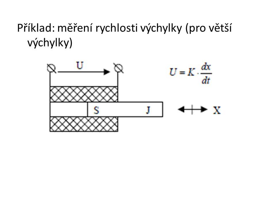 Příklad: měření rychlosti výchylky (pro větší výchylky)