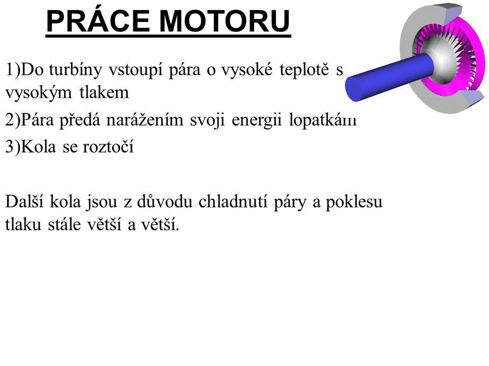 1)Do turbíny vstoupí pára o vysoké teplotě s vysokým tlakem