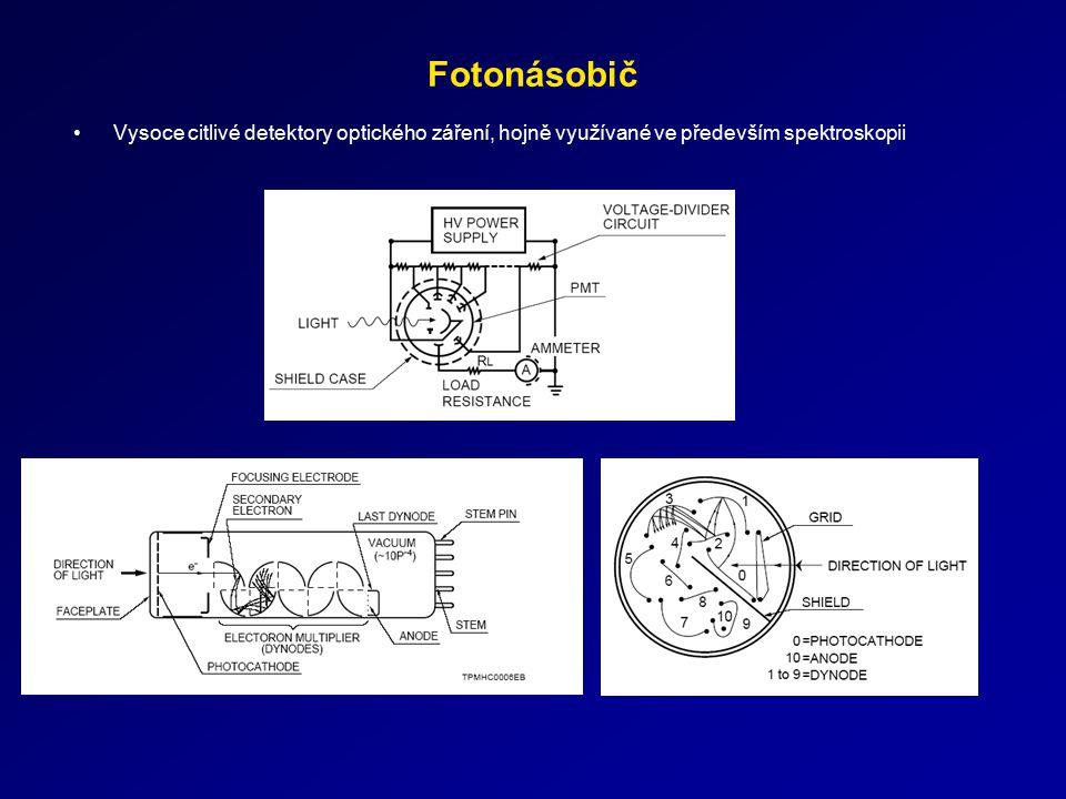 Fotonásobič Vysoce citlivé detektory optického záření, hojně využívané ve především spektroskopii