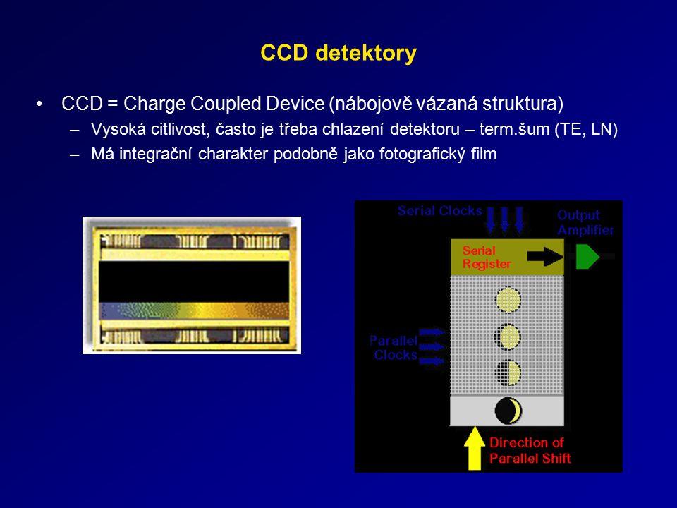 CCD detektory CCD = Charge Coupled Device (nábojově vázaná struktura)