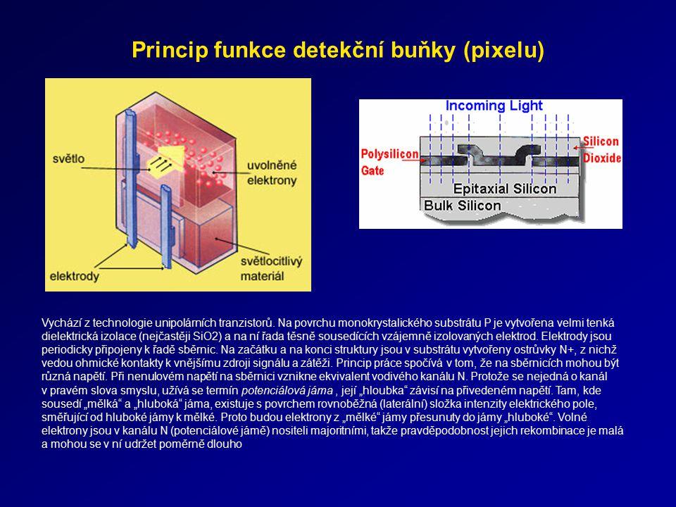 Princip funkce detekční buňky (pixelu)