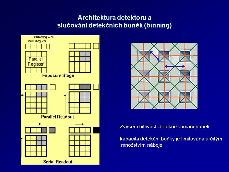 Architektura detektoru a slučování detekčních buněk (binning)