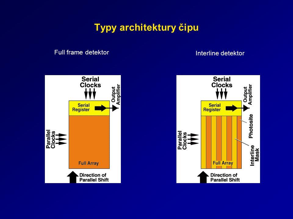 Typy architektury čipu