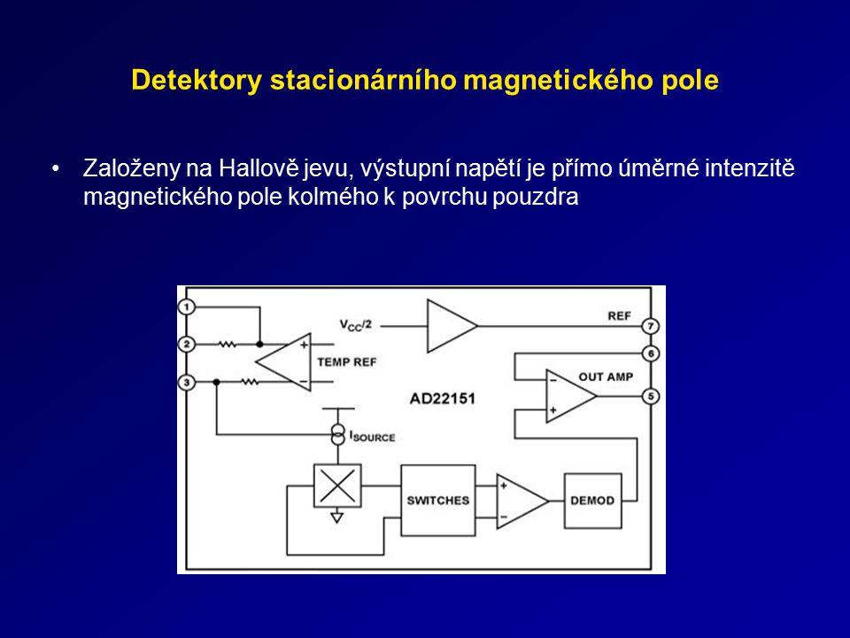Detektory stacionárního magnetického pole
