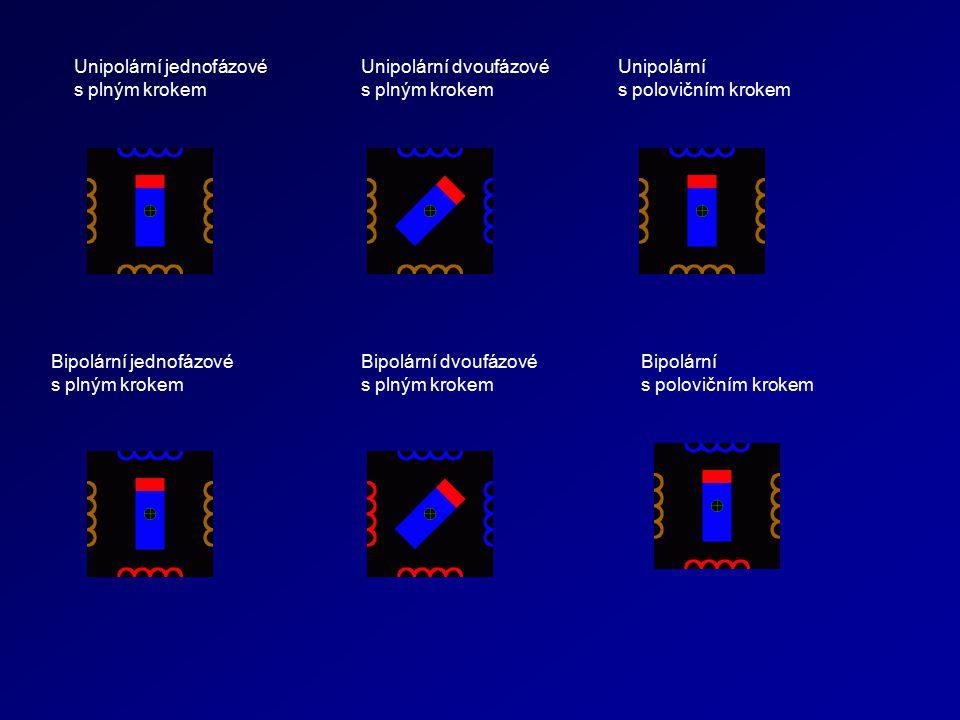 Unipolární jednofázové